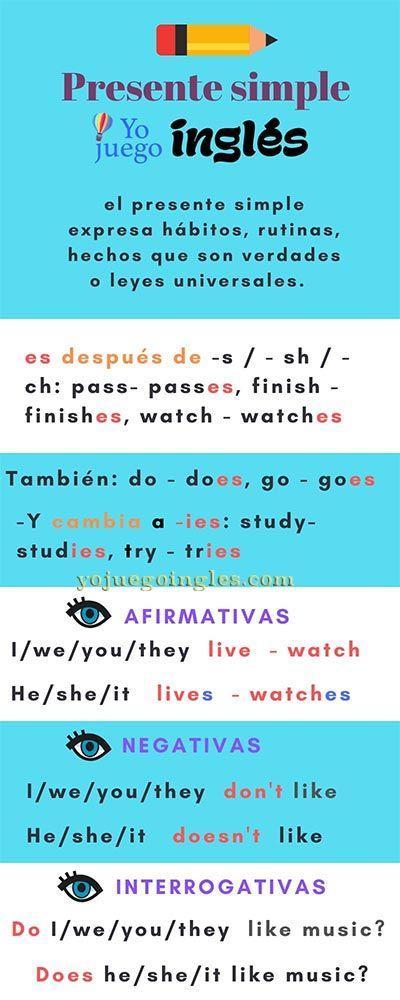 infografia Presente Simple