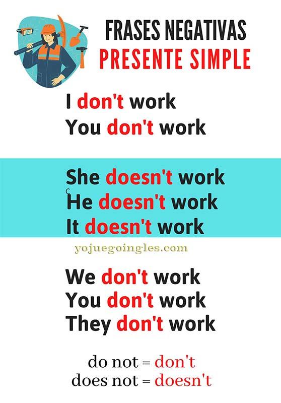 Presente simple frases negativas