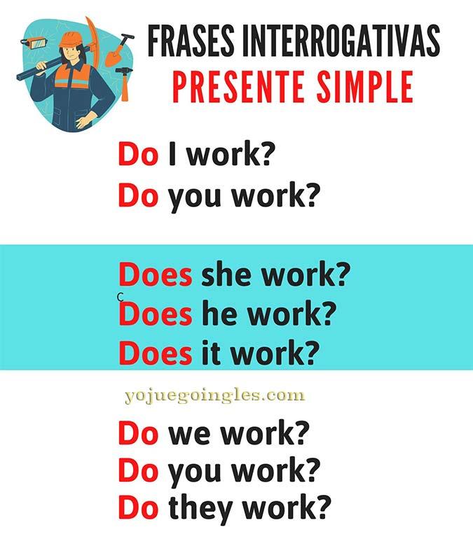 Presente simple en inglés frases interrogativas